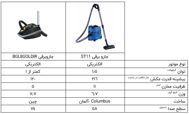 جدول فنی جاروبرقی ST11